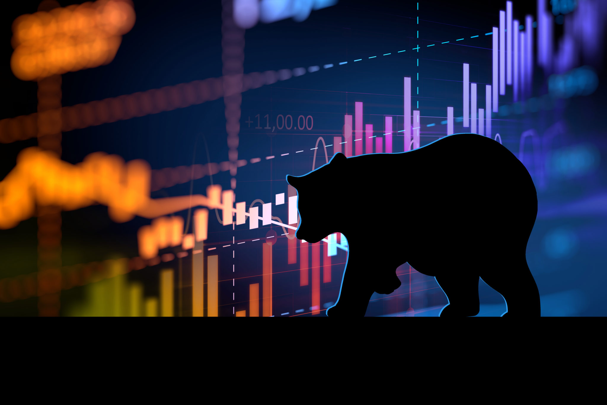 The Four Stages of a Bear Market