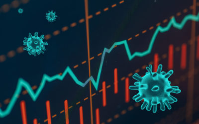 Addressing FAQs about stock market volatility and the coronavirus
